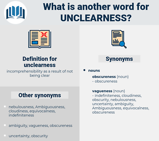 unclearness, synonym unclearness, another word for unclearness, words like unclearness, thesaurus unclearness
