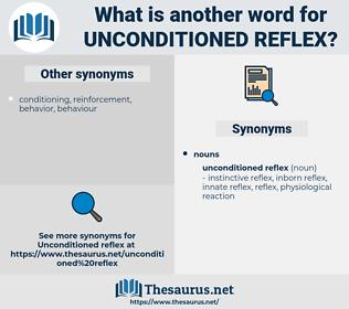 unconditioned reflex, synonym unconditioned reflex, another word for unconditioned reflex, words like unconditioned reflex, thesaurus unconditioned reflex