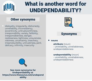 undependability, synonym undependability, another word for undependability, words like undependability, thesaurus undependability
