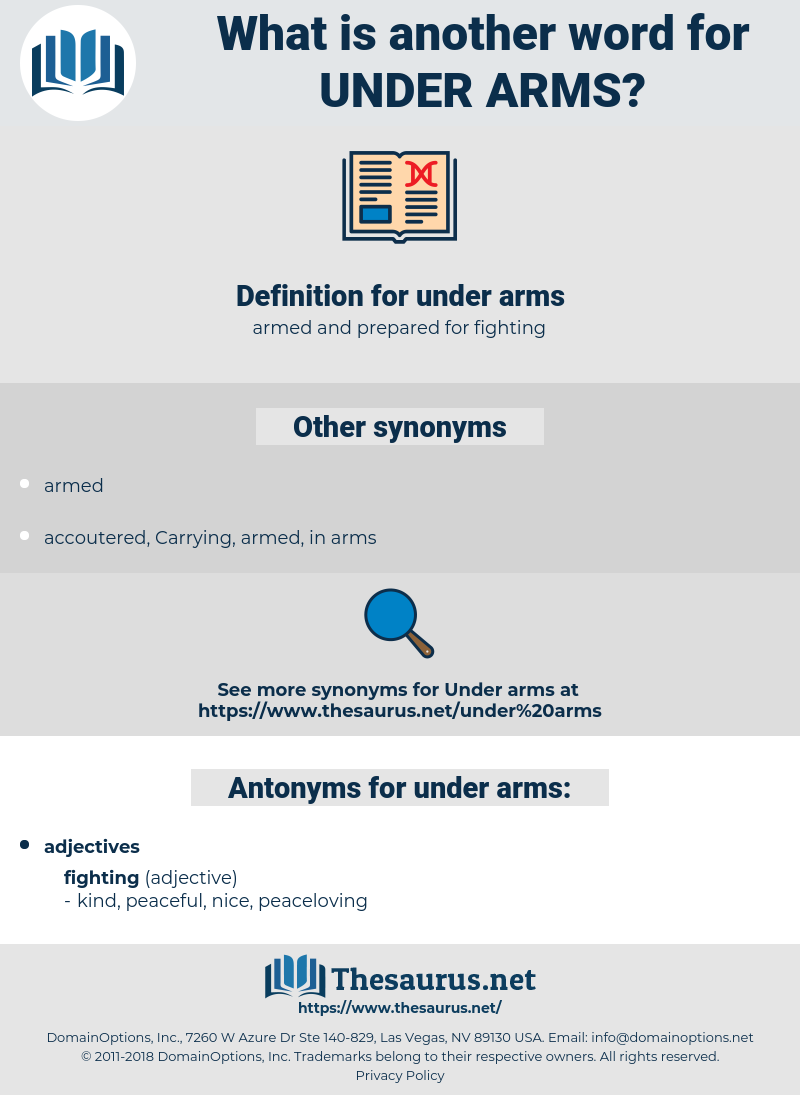 under arms, synonym under arms, another word for under arms, words like under arms, thesaurus under arms