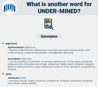 under mined, synonym under mined, another word for under mined, words like under mined, thesaurus under mined