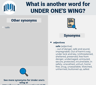 under one's wing, synonym under one's wing, another word for under one's wing, words like under one's wing, thesaurus under one's wing