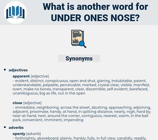 under ones nose, synonym under ones nose, another word for under ones nose, words like under ones nose, thesaurus under ones nose