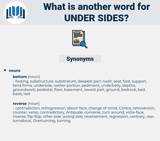 under-sides, synonym under-sides, another word for under-sides, words like under-sides, thesaurus under-sides