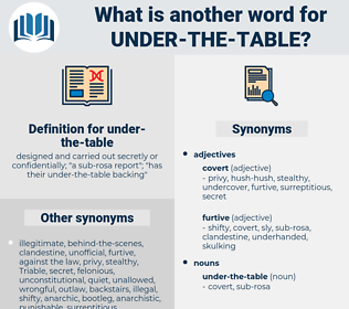 under the table, synonym under the table, another word for under the table, words like under the table, thesaurus under the table