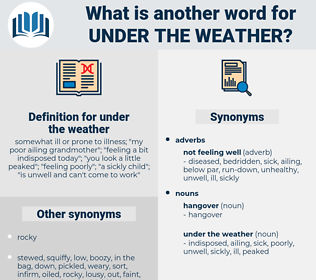 under the weather, synonym under the weather, another word for under the weather, words like under the weather, thesaurus under the weather