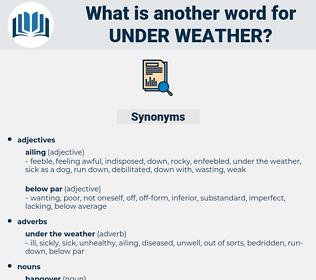 under weather, synonym under weather, another word for under weather, words like under weather, thesaurus under weather