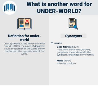 under world, synonym under world, another word for under world, words like under world, thesaurus under world