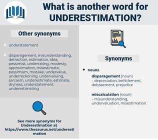 underestimation, synonym underestimation, another word for underestimation, words like underestimation, thesaurus underestimation