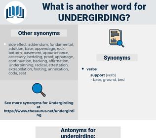 undergirding, synonym undergirding, another word for undergirding, words like undergirding, thesaurus undergirding