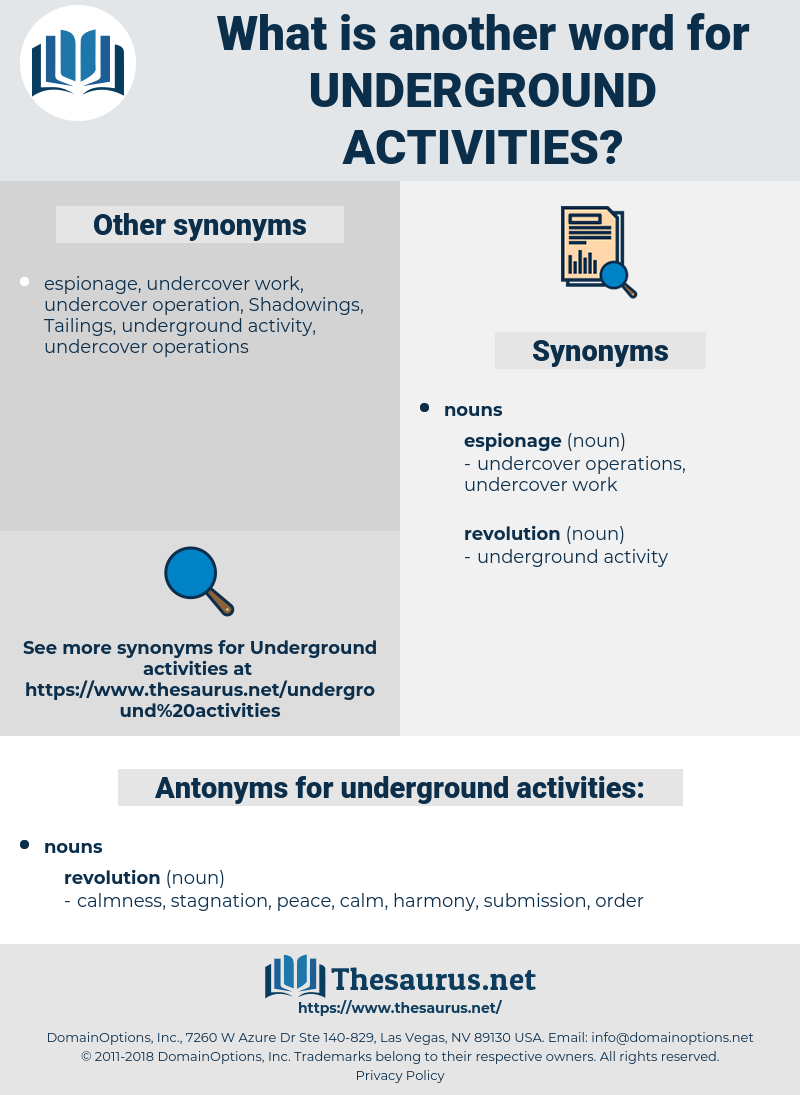 underground activities, synonym underground activities, another word for underground activities, words like underground activities, thesaurus underground activities