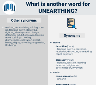 Unearthing, synonym Unearthing, another word for Unearthing, words like Unearthing, thesaurus Unearthing