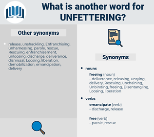 unfettering, synonym unfettering, another word for unfettering, words like unfettering, thesaurus unfettering