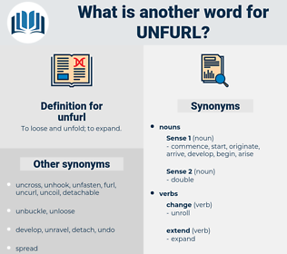 unfurl, synonym unfurl, another word for unfurl, words like unfurl, thesaurus unfurl