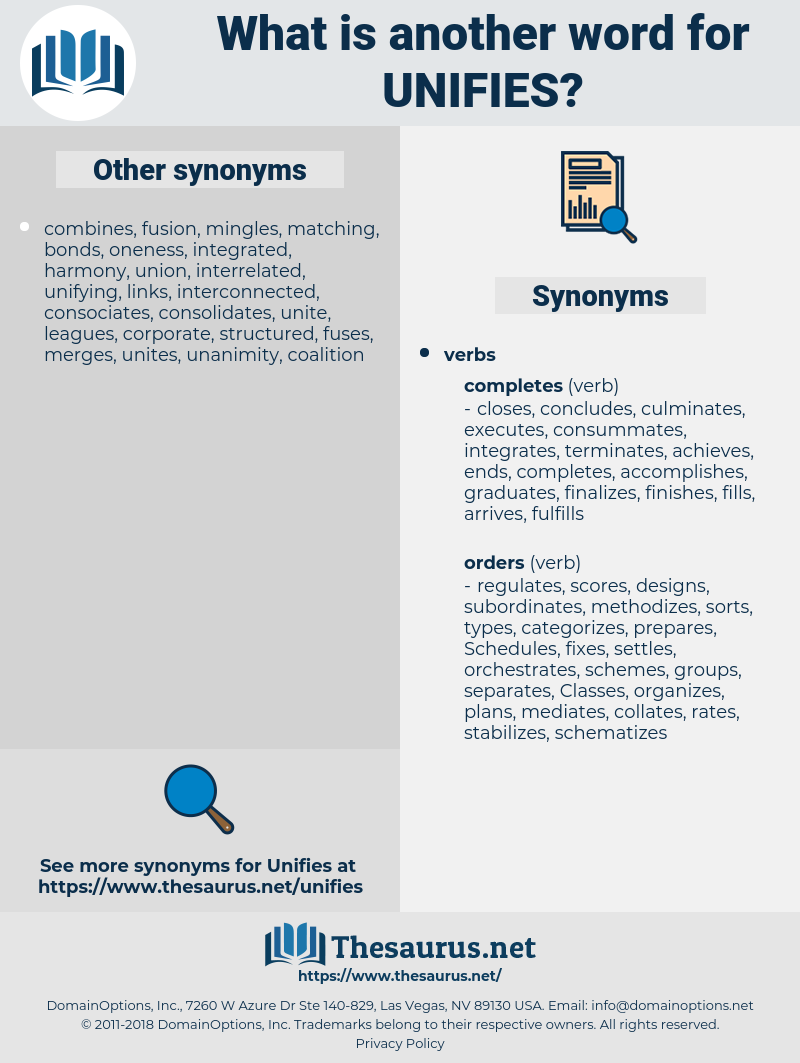 unifies, synonym unifies, another word for unifies, words like unifies, thesaurus unifies