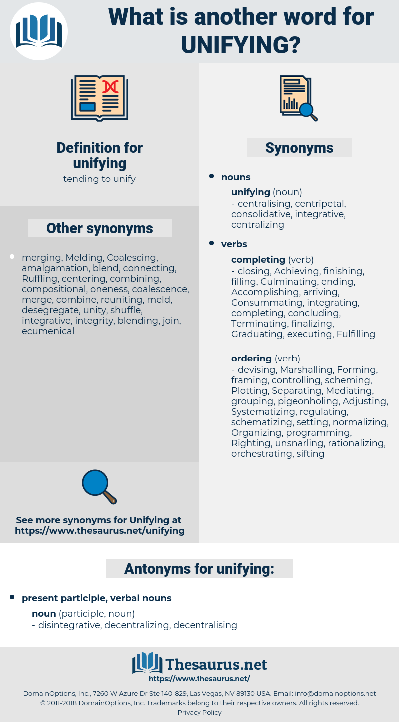 unifying, synonym unifying, another word for unifying, words like unifying, thesaurus unifying