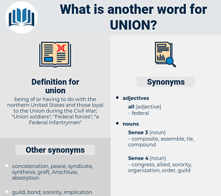 union, synonym union, another word for union, words like union, thesaurus union