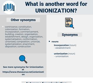 unionization, synonym unionization, another word for unionization, words like unionization, thesaurus unionization