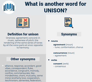 unison, synonym unison, another word for unison, words like unison, thesaurus unison
