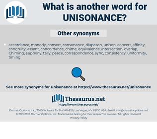 Unisonance, synonym Unisonance, another word for Unisonance, words like Unisonance, thesaurus Unisonance