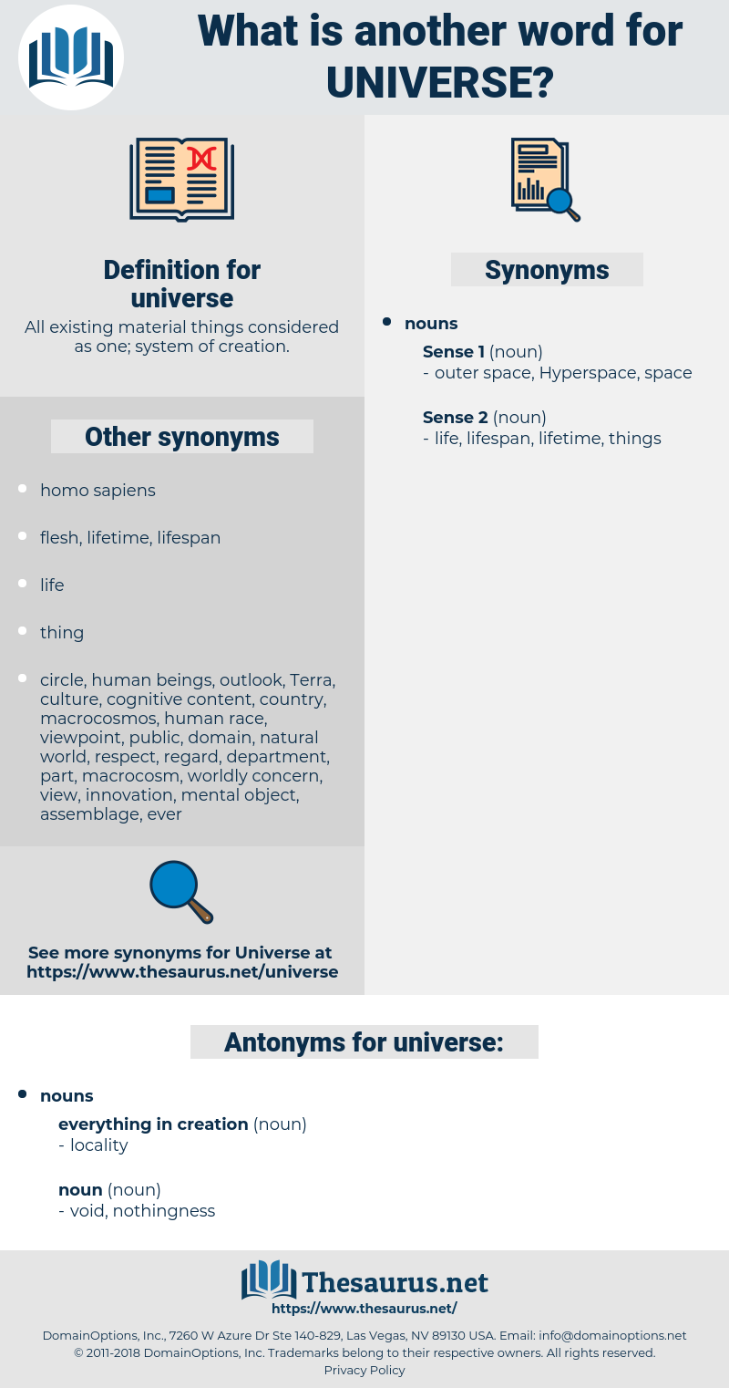 universe, synonym universe, another word for universe, words like universe, thesaurus universe