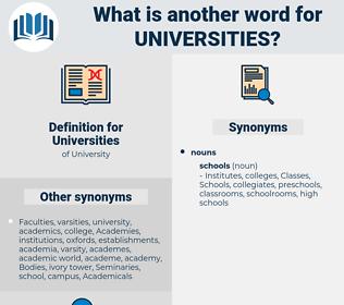 Universities, synonym Universities, another word for Universities, words like Universities, thesaurus Universities