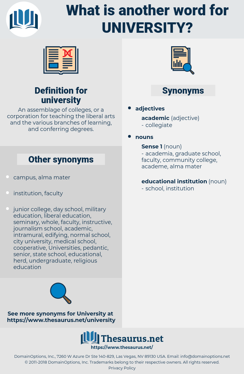 university, synonym university, another word for university, words like university, thesaurus university