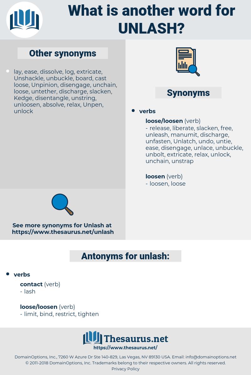 unlash, synonym unlash, another word for unlash, words like unlash, thesaurus unlash