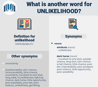 unlikelihood, synonym unlikelihood, another word for unlikelihood, words like unlikelihood, thesaurus unlikelihood