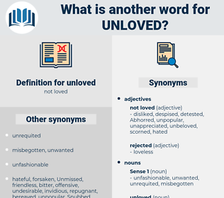 unloved, synonym unloved, another word for unloved, words like unloved, thesaurus unloved