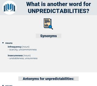 unpredictabilities, synonym unpredictabilities, another word for unpredictabilities, words like unpredictabilities, thesaurus unpredictabilities