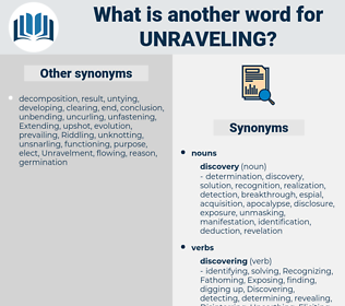 unraveling, synonym unraveling, another word for unraveling, words like unraveling, thesaurus unraveling