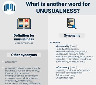 unusualness, synonym unusualness, another word for unusualness, words like unusualness, thesaurus unusualness