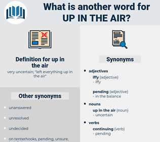 up in the air, synonym up in the air, another word for up in the air, words like up in the air, thesaurus up in the air