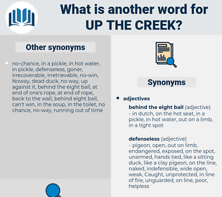 up the creek, synonym up the creek, another word for up the creek, words like up the creek, thesaurus up the creek