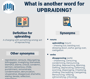 upbraiding, synonym upbraiding, another word for upbraiding, words like upbraiding, thesaurus upbraiding