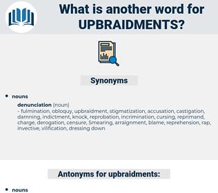 upbraidments, synonym upbraidments, another word for upbraidments, words like upbraidments, thesaurus upbraidments