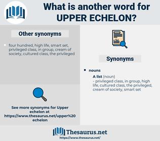 upper echelon, synonym upper echelon, another word for upper echelon, words like upper echelon, thesaurus upper echelon