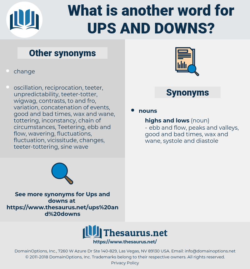 Synonyms For Ups And Downs Thesaurus Net