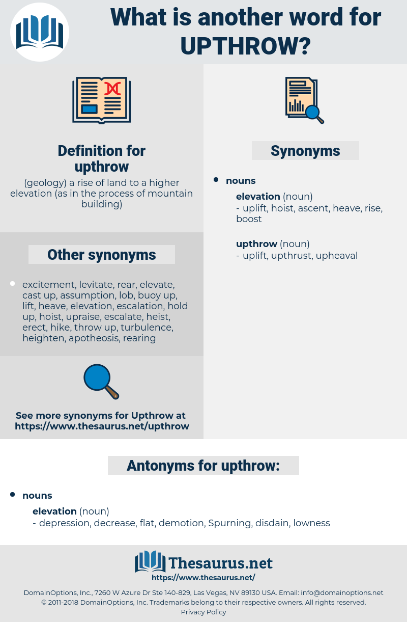upthrow, synonym upthrow, another word for upthrow, words like upthrow, thesaurus upthrow