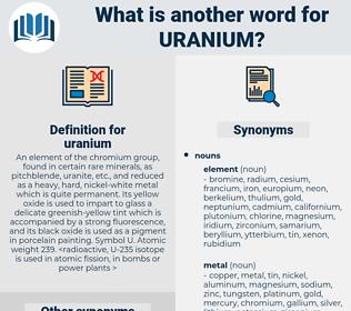 uranium, synonym uranium, another word for uranium, words like uranium, thesaurus uranium