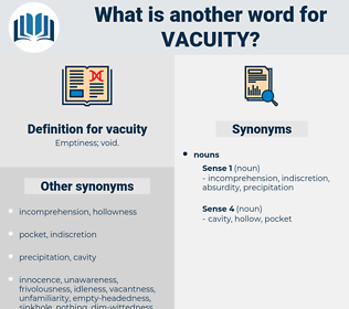 vacuity, synonym vacuity, another word for vacuity, words like vacuity, thesaurus vacuity