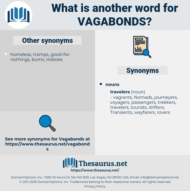 vagabonds, synonym vagabonds, another word for vagabonds, words like vagabonds, thesaurus vagabonds