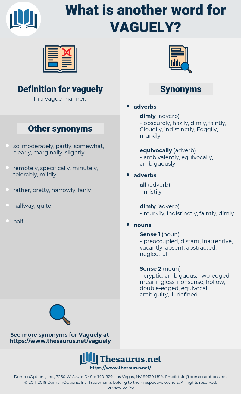 vaguely, synonym vaguely, another word for vaguely, words like vaguely, thesaurus vaguely