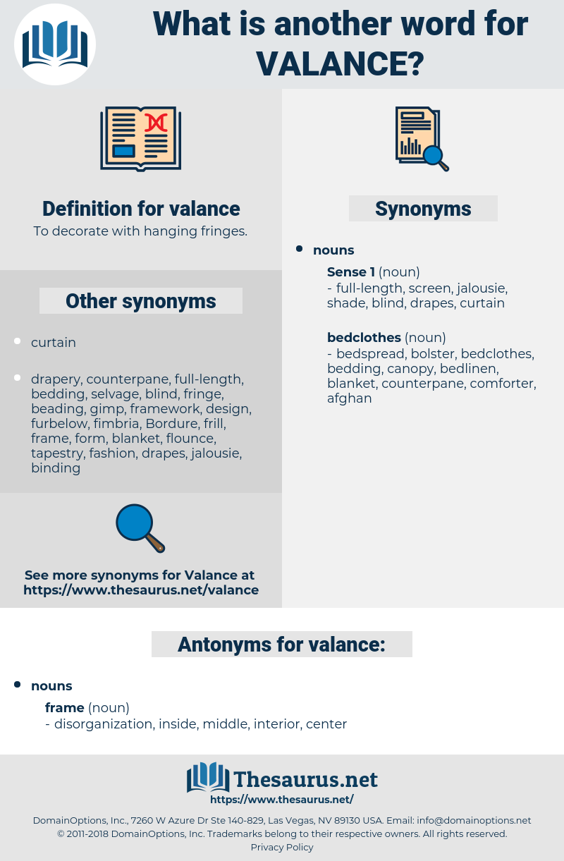 Synonyms For Valance Thesaurus Net