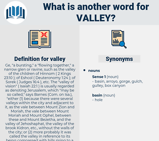 valley, synonym valley, another word for valley, words like valley, thesaurus valley