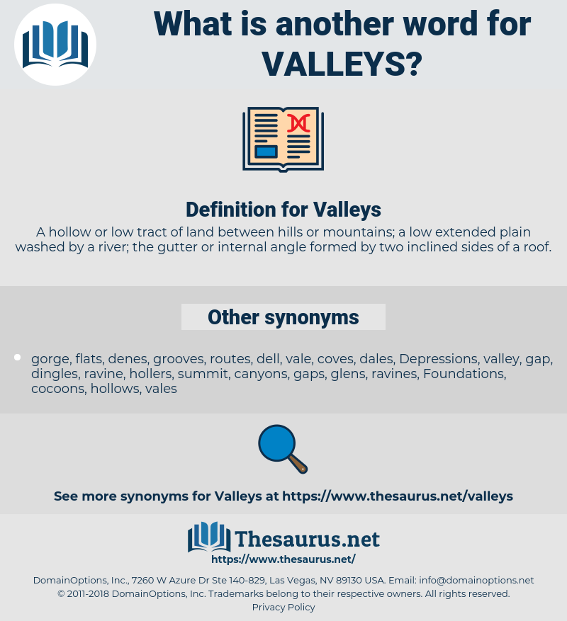 Valleys, synonym Valleys, another word for Valleys, words like Valleys, thesaurus Valleys