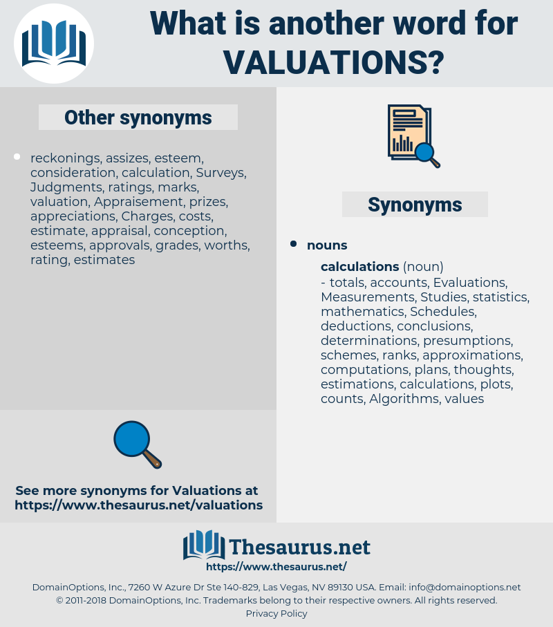 valuations, synonym valuations, another word for valuations, words like valuations, thesaurus valuations