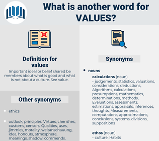 values, synonym values, another word for values, words like values, thesaurus values