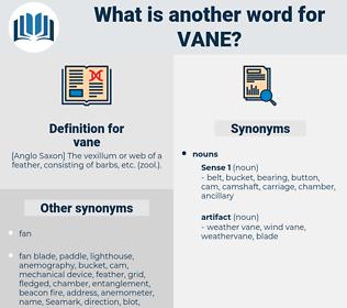 vane, synonym vane, another word for vane, words like vane, thesaurus vane